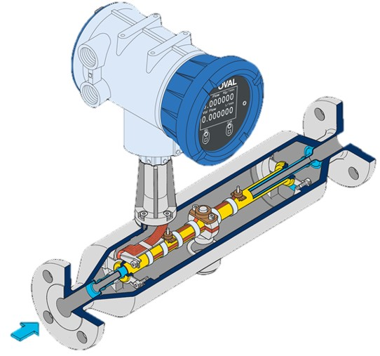 präziser Coriolis Altimass S-Sensor Durchflussmesser TrigasDM