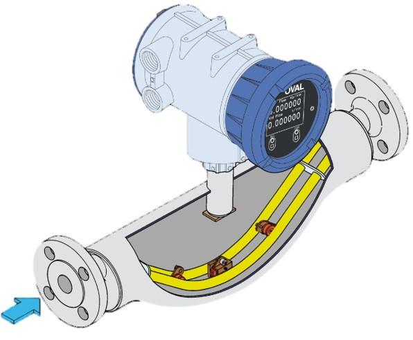 kompakter Coriolis Altimass B-Sensor Durchflusssmesser TrigasDM